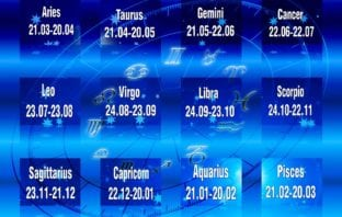 Choose Famous Astrologer to get Accurate Prediction for Future