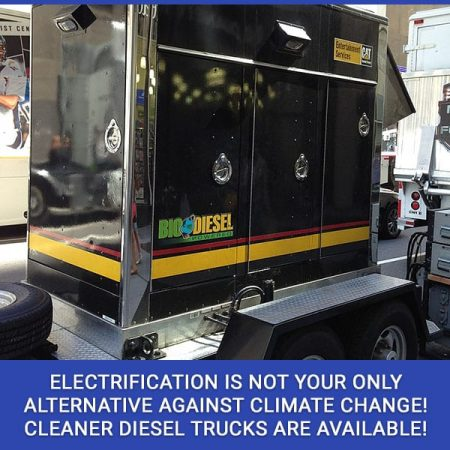 Electrification Is Not Your Only Alternative Against Climate Change